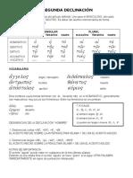 Articulos de La 2a Declinacion, Vocabulario y Ejercicios