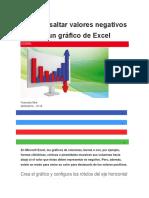 Cómo Resaltar Valores Negativos en Un Gráfico de Excel