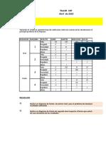 Taller de Diagrama de Pareto e Histograma