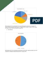Analisa Data RW 1 Bumil