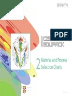 2_materials-charts-2009.pdf