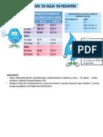 Consumo de Agua en Pediatria