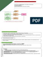 IPDAR * Tema 7.- Aprendizaje del comportamiento táctico I
