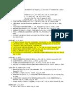 Corpo Case List