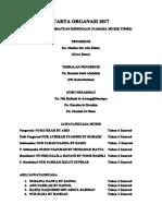 Carta Organasi 2017