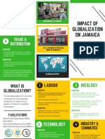 Impact of Globalization on Jamaica