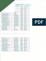 anexo_1_-_docentes_participantes_al_taller_de_umc_22_y_23_de_mayo.pdf