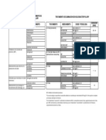 Diagrama Para El Tratamiento de Helicobacter Pillory