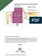 Modelado Del Negocio Con UML PDF