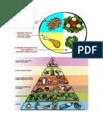 Porciones y Alimentos Piramide