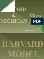 HRM Model