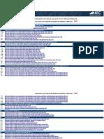 Anuario Nacimientos y Defunciones 2015