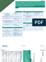 Examination Timetable GCE Jan 115[1]
