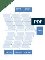 2 Fishbone Diagram Template