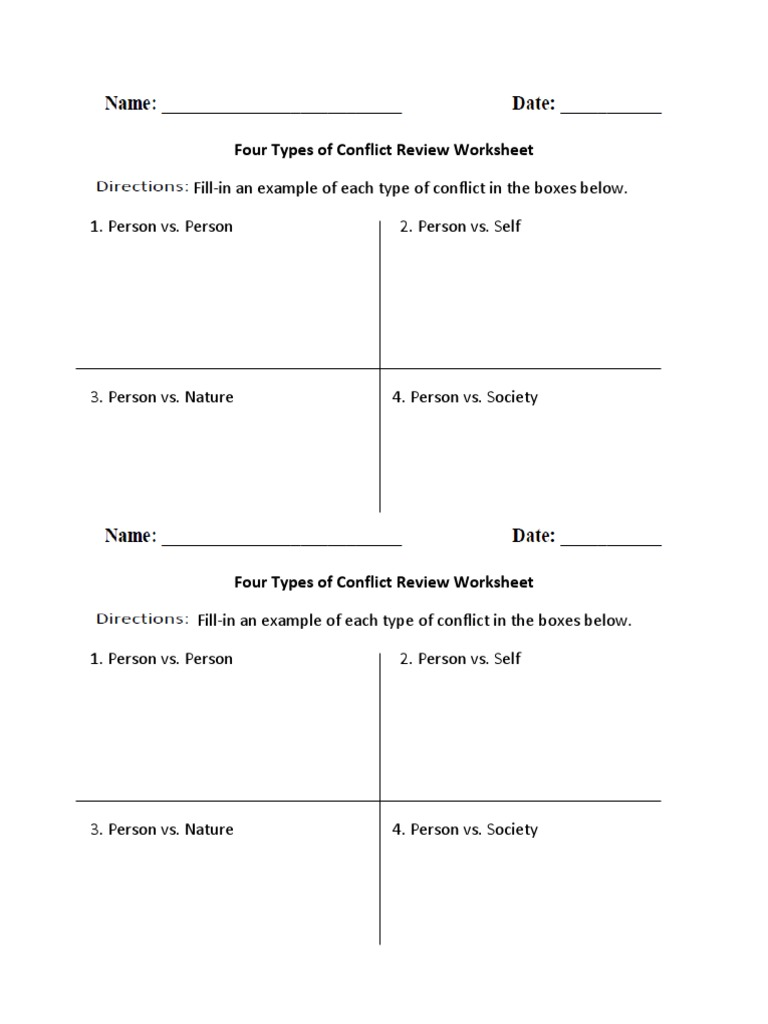 Four Types Of Conflict Review 2
