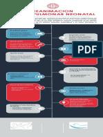 infografia tarea