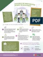Infografia Coordinador de Innovacion