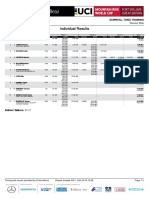 Fort William Elite Women Timed Training Results