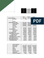 Solucion Cif y Gastos Operativos