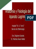 689-926-Anatomía y Fisiología Del Aparato Lagrimal - PARTE 1