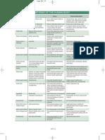 APP13.pdf