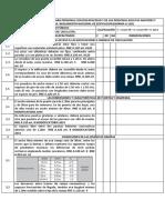 Inspección de Accesos Para Personas Con Discapacidad y de Las Personas Adultas Mayores y Escaleras. Reglamento Nacional de Edificacion (Norma a.120)
