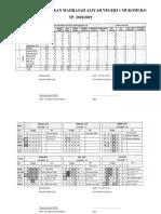 Kalender Pendidikan Madrasah Aliyah Negeri 1 Mukomuko