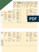 Cronograma Para La Participacion en La Novena Compartida Entre El Salesiano Santa Rosa y El Salesiano Don Bosco