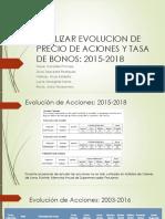 Analizar Evolucion de Precio de Aciones y Tasa