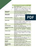 Glosario Del Desarrollo Afectivo