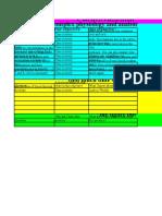 michelle thao - cardiovascular mastery tracker - 581194