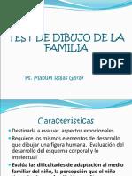 5 Nociones Basicas Interpretacion Familia