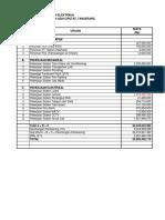dlscrib.com_contoh-rab-me-rumah-sakit.pdf