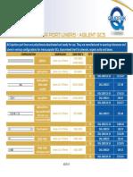 Injector Port Liners – Agilent GCs
