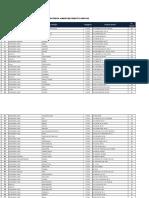 StructuriAlimentatieClasificate-1 (1)