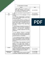 RA 7080 Plunder Law