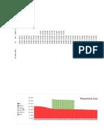 Highway Pavement Progress Strip Chart