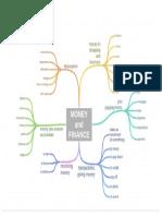 Business Money Vocabulary