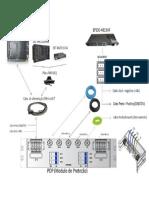 Como Ligar a OLT Fiberhome Na Fonte EPS30-4815AF