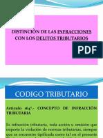 INFRACCIONESY-DELITOS