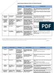 Communicable_Disease_Chart.pdf