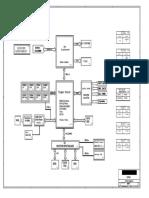 Foxconn m9f1 r1.0 Schematics