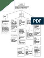 Mapa Conceptual Fin Licito