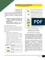 Lectura - Diagramación de Procesos