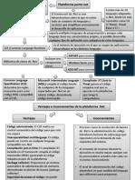 Mapa Plataforma Punto Net