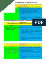 341113229-Conoce-Los-Cinco-Compromisos-de-Gestion-Escolar.pdf