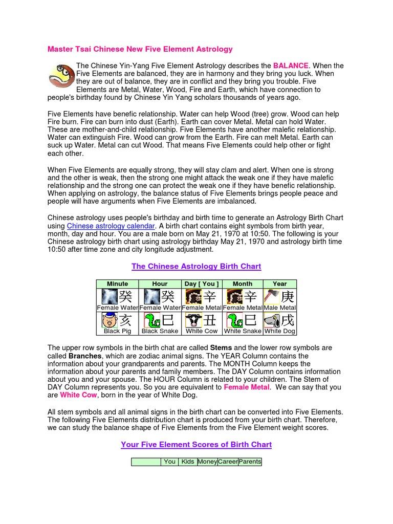 Levy The Chinese Yin Horoscope Nature