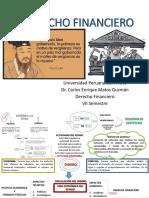 DERECHO FINANCIERO.pptx