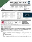 06.02.18 Mariners Minor League Report