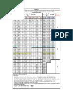 Tabelas Tipo K.pdf